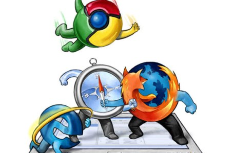 Internet-browsers
